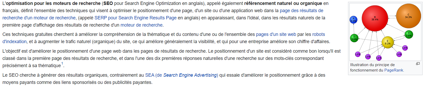 definition-seo-wikipedia